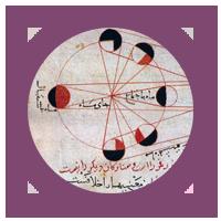 Astronomi dan Al Quran